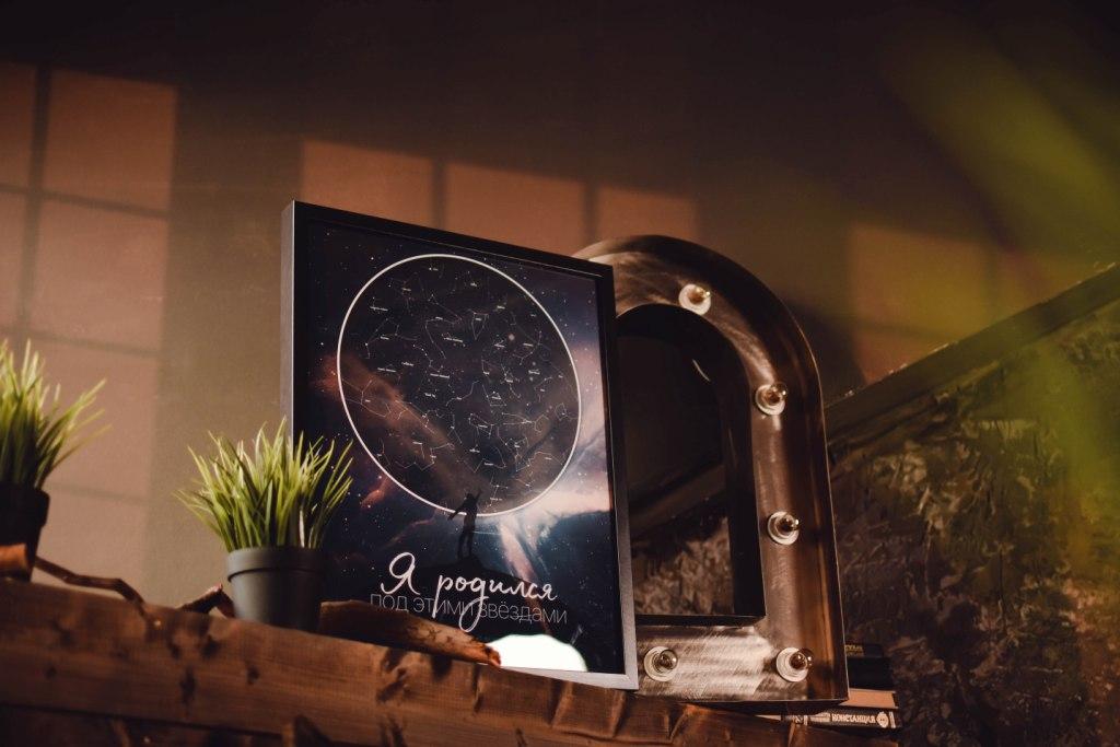 плакат зведное небо на заказ